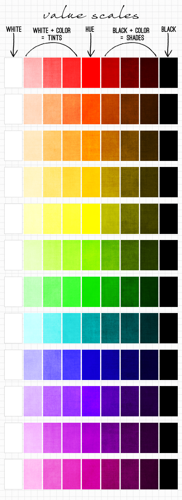AnatoRef — Color Value Scales Top Image Row 2: Left, Right ...