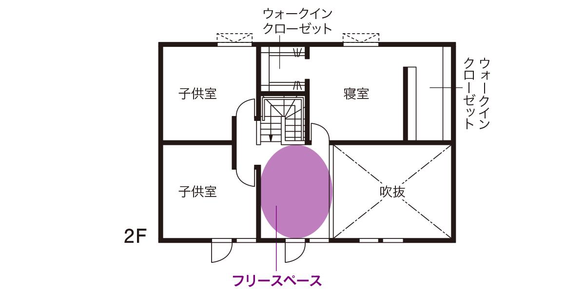 まだある2階ホールの新しい使い方 フリースペース 2階 間取り 家