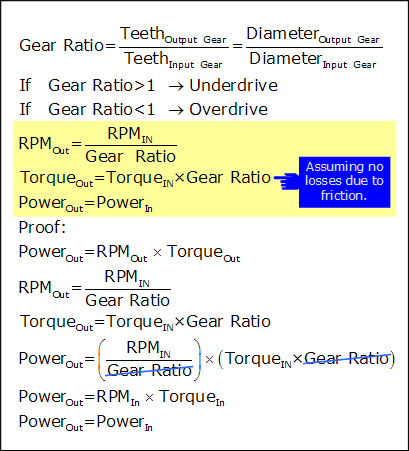 Header Gears Body There Are Three Main Equations Associated