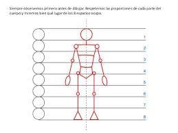 el cuerpo humano con figuras geometricas - Cerca amb Google