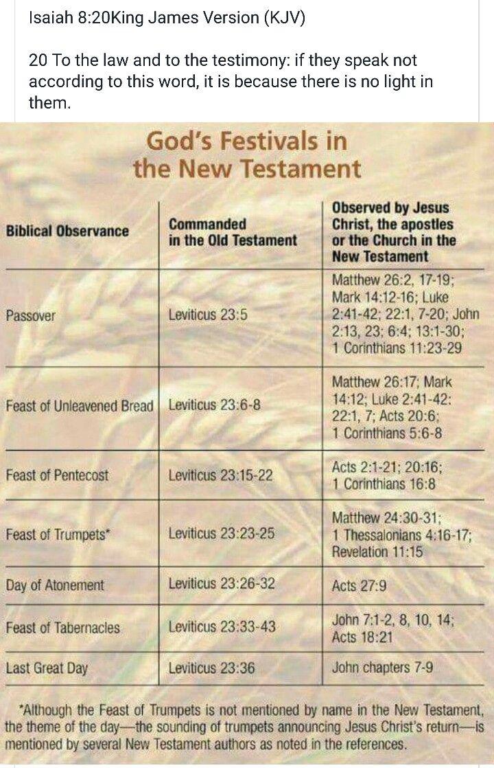 Pin by Benayah Ben Israel on christians | Bible knowledge, Bible