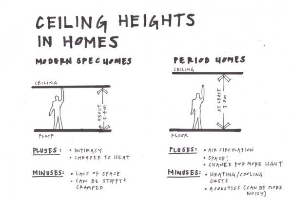 External Image Cewiling 597x413 Jpg Ceiling Height Home Ceiling