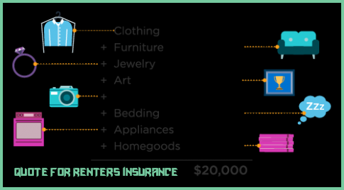 The Biggest Contribution Of Quote For Renters Insurance To Humanity Quote For Renters Insurance In 2020 Renters Insurance Renter Renters Insurance Quotes