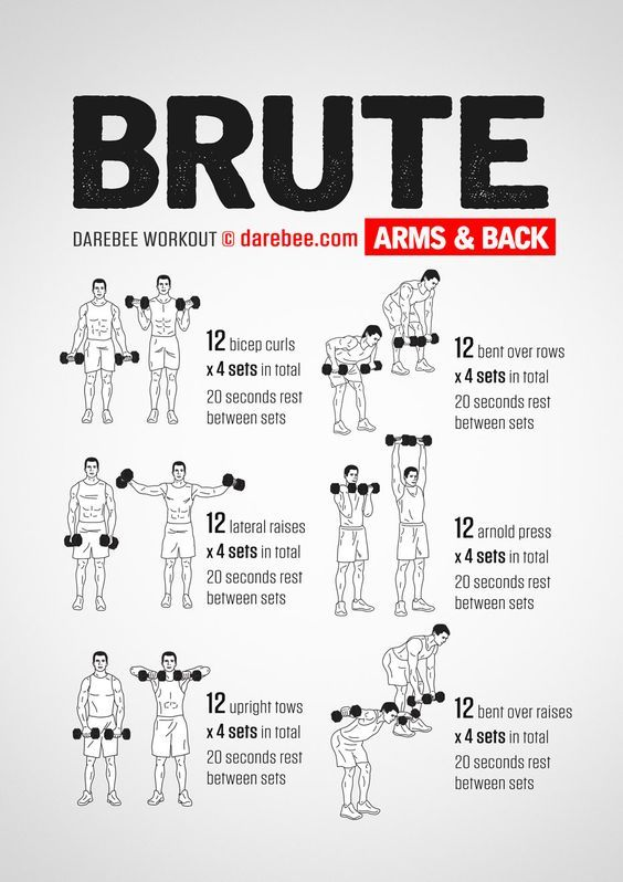 31 Amazing Strength Training Workouts That Will Build Muscle Fast! - TrimmedandToned