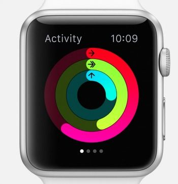Getting Started with the Apple Watch Apple watch, Apple