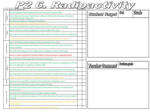 aqa science p2 3.2 homework sheet answers