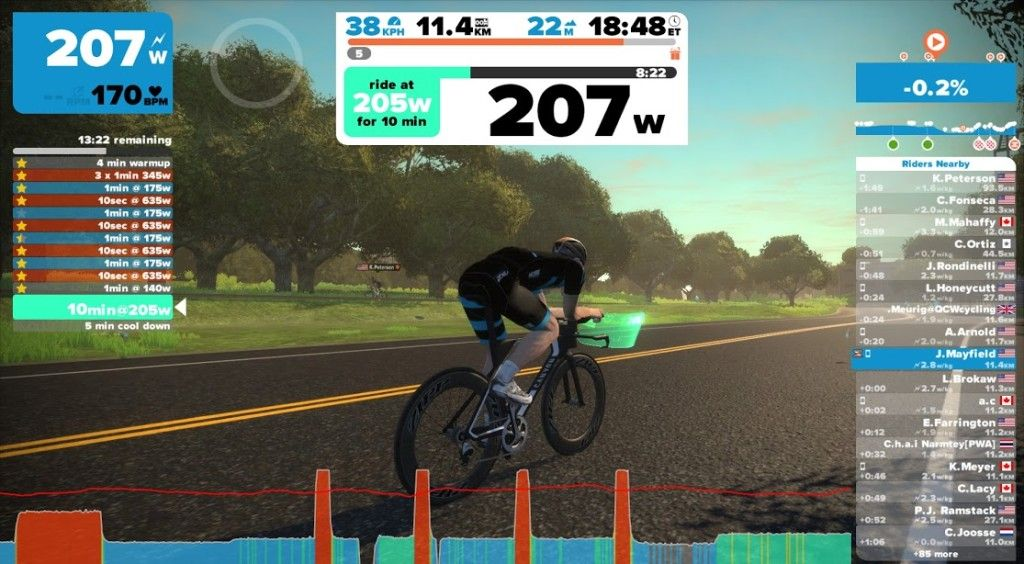 Zwift Is A Massive Multiplayer Online Cycling Game Zwift Cycling