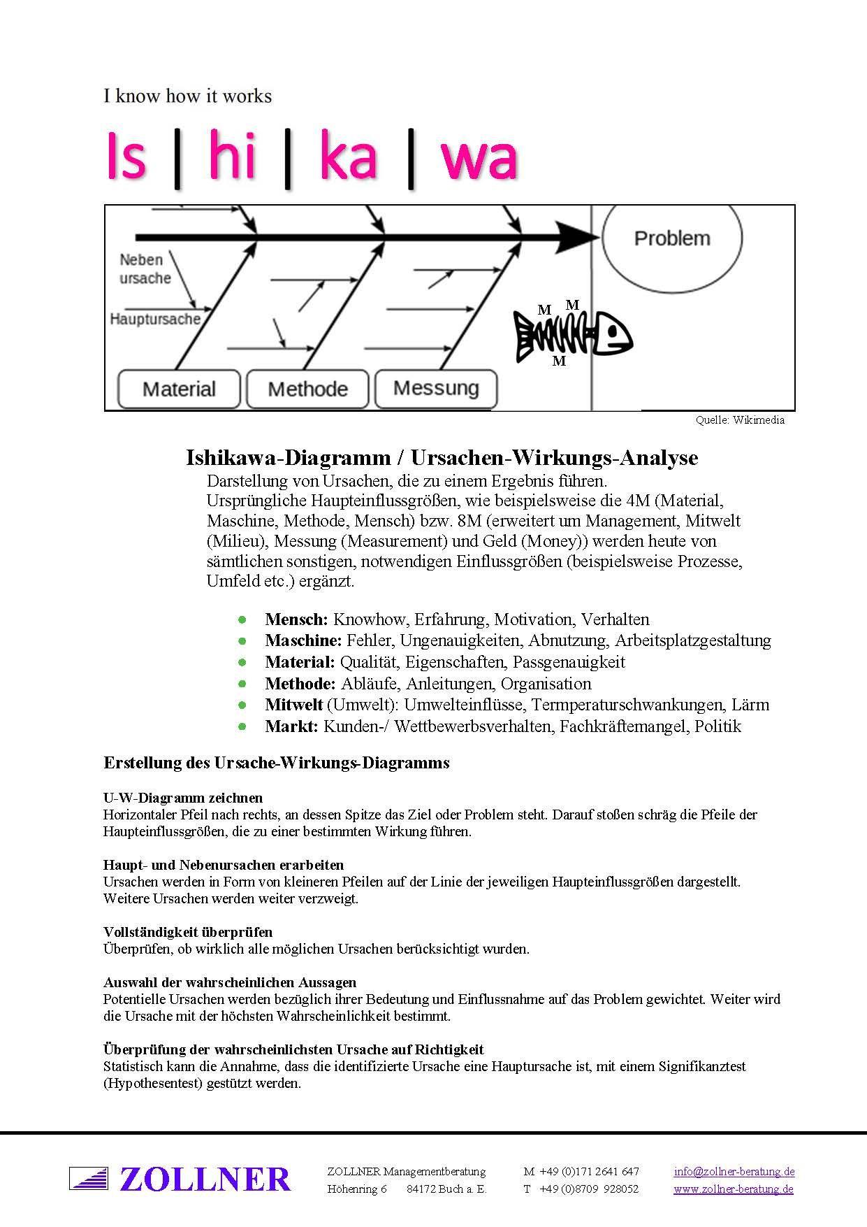 Tool Box Ishikawa Ursache Wirkung Fischgratendiagramm Wolfgang Zollner Ishikawa Lernmethoden Lernen