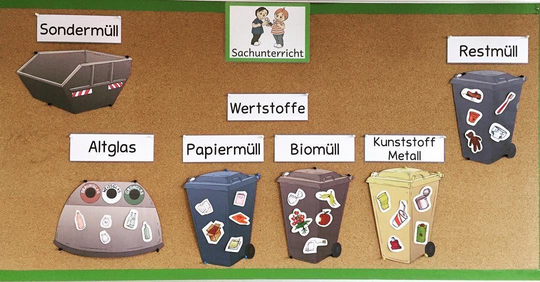 Arbeitsblatt Mülltrennung Grundschule : Meine sachunterrichtsecke zum thema quot müll ♻️