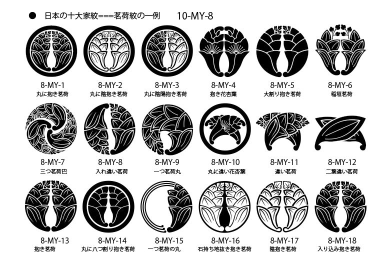 十大家紋 茗荷紋の一例 家紋 家紋 一覧 美術工芸品