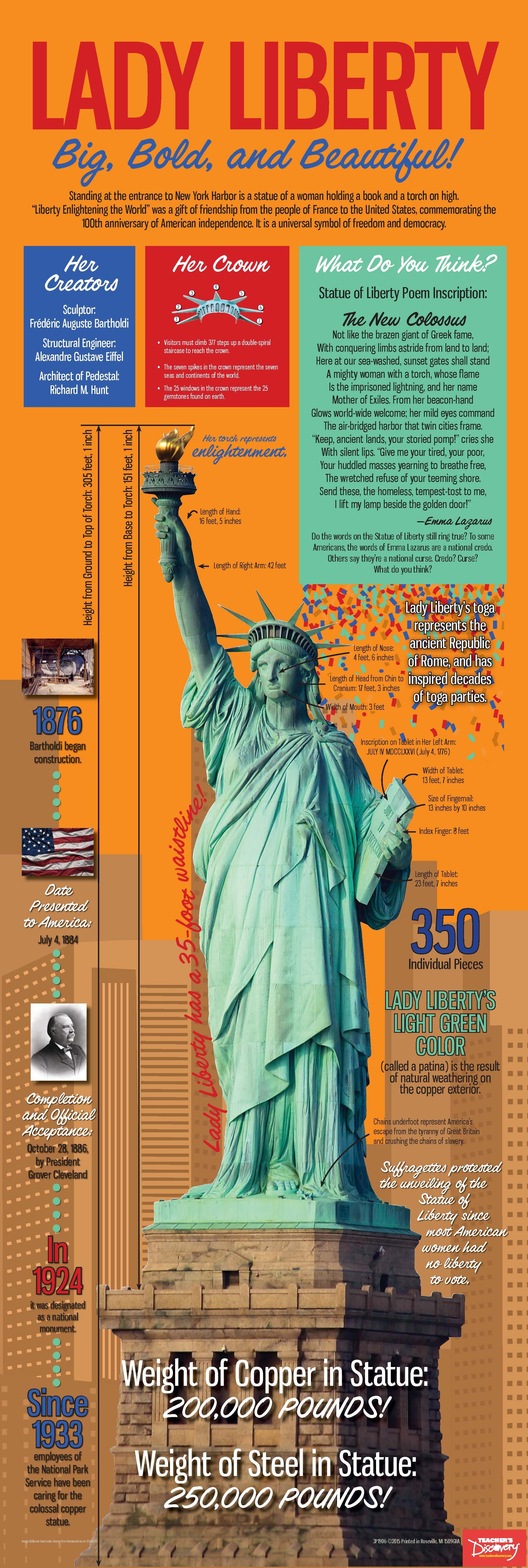 Statue of liberty infographic poster liberty infographic and statue of liberty infographic poster teachers discovery statueofliberty patriotic ushistory buycottarizona Gallery