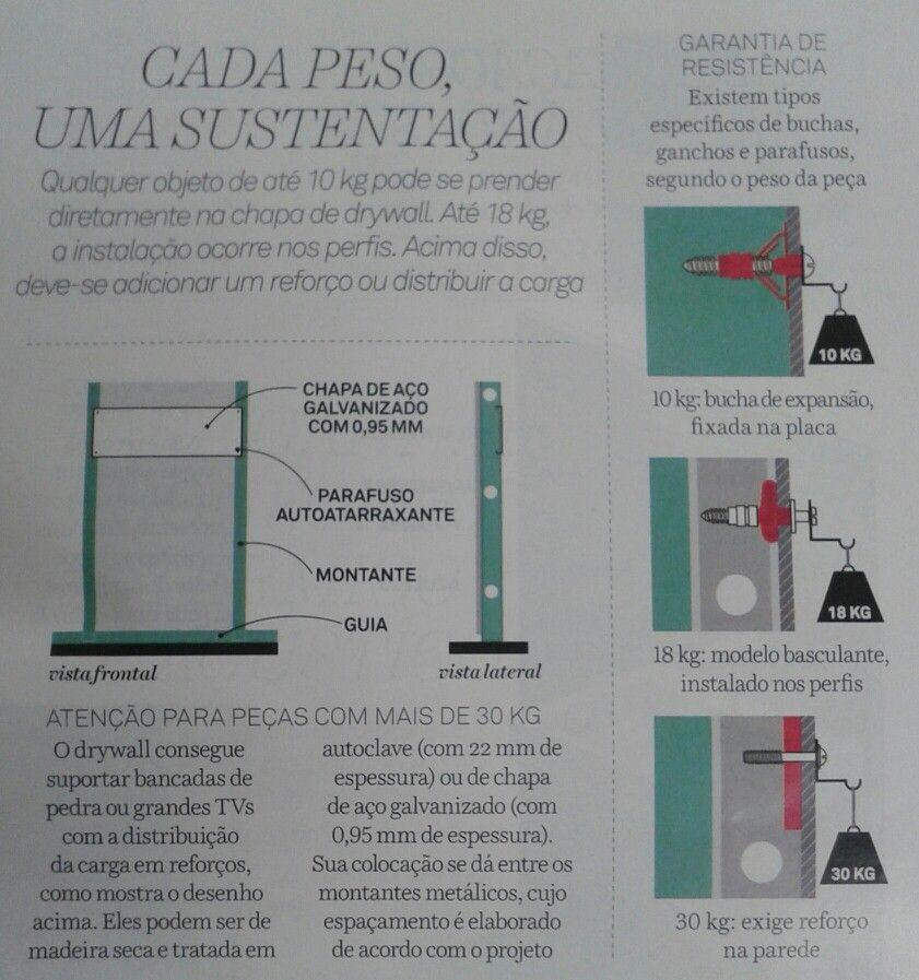 Drywall.  Revista Arquitetura e Construção, abril 2014.
