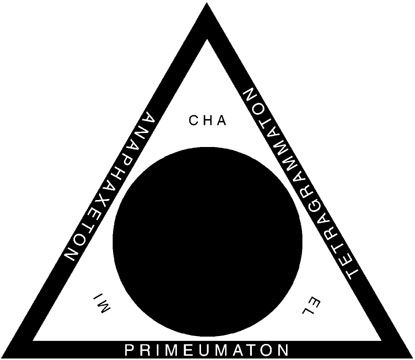 The Significance Of Solomons Triangle In Goetian Ritual Warrior