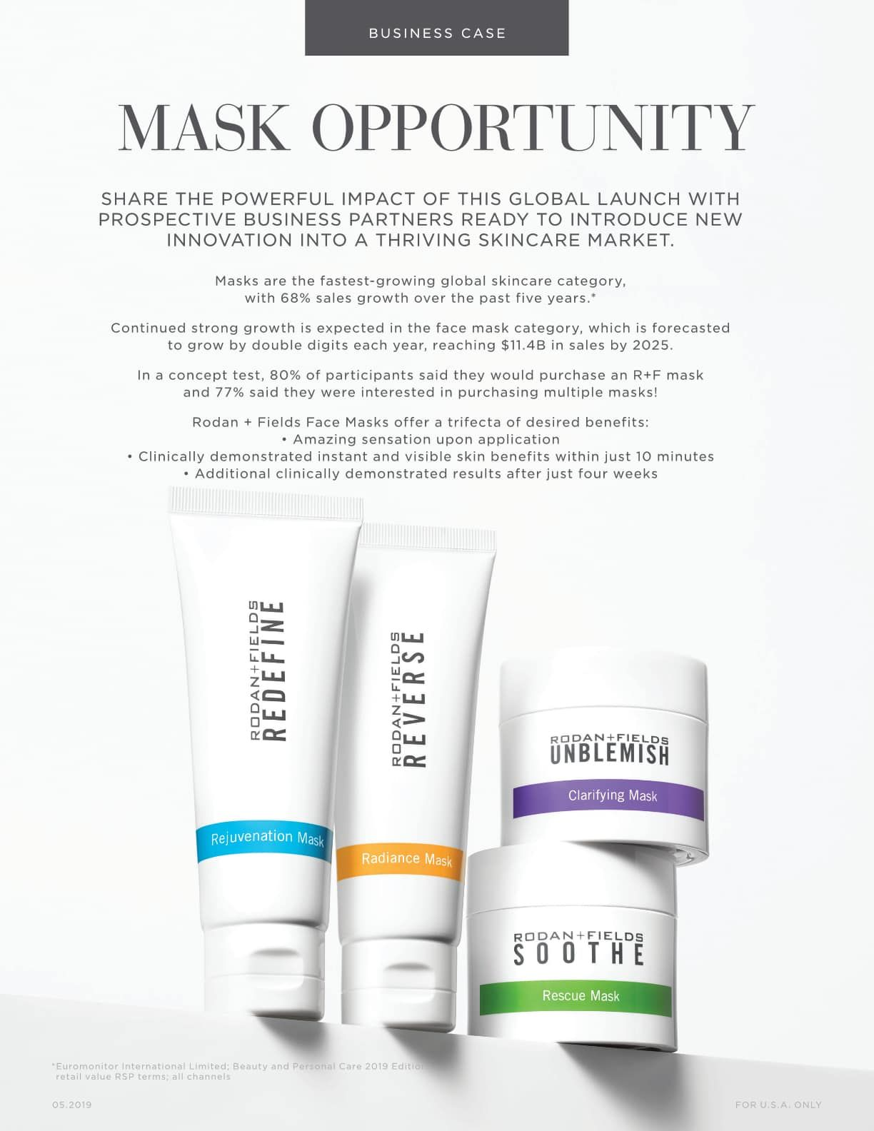 New R F Masks Are Available Tomorrow May 23 Msg Me To Learn Your Perfect Plus One Rfmasks Are A Great Fit W Skin Quiz Skin Concern Rodan And Fields