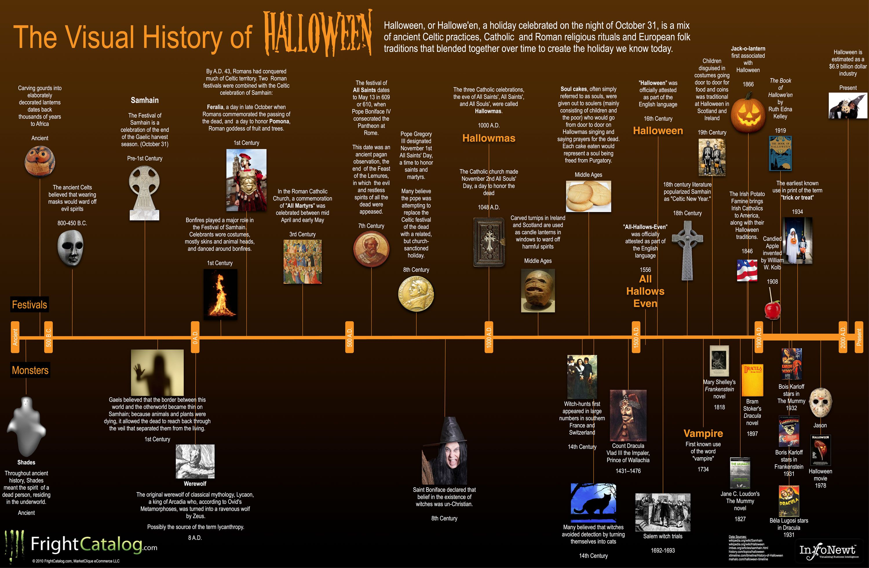 Halloween | history of halloween celebrated annually on october ...