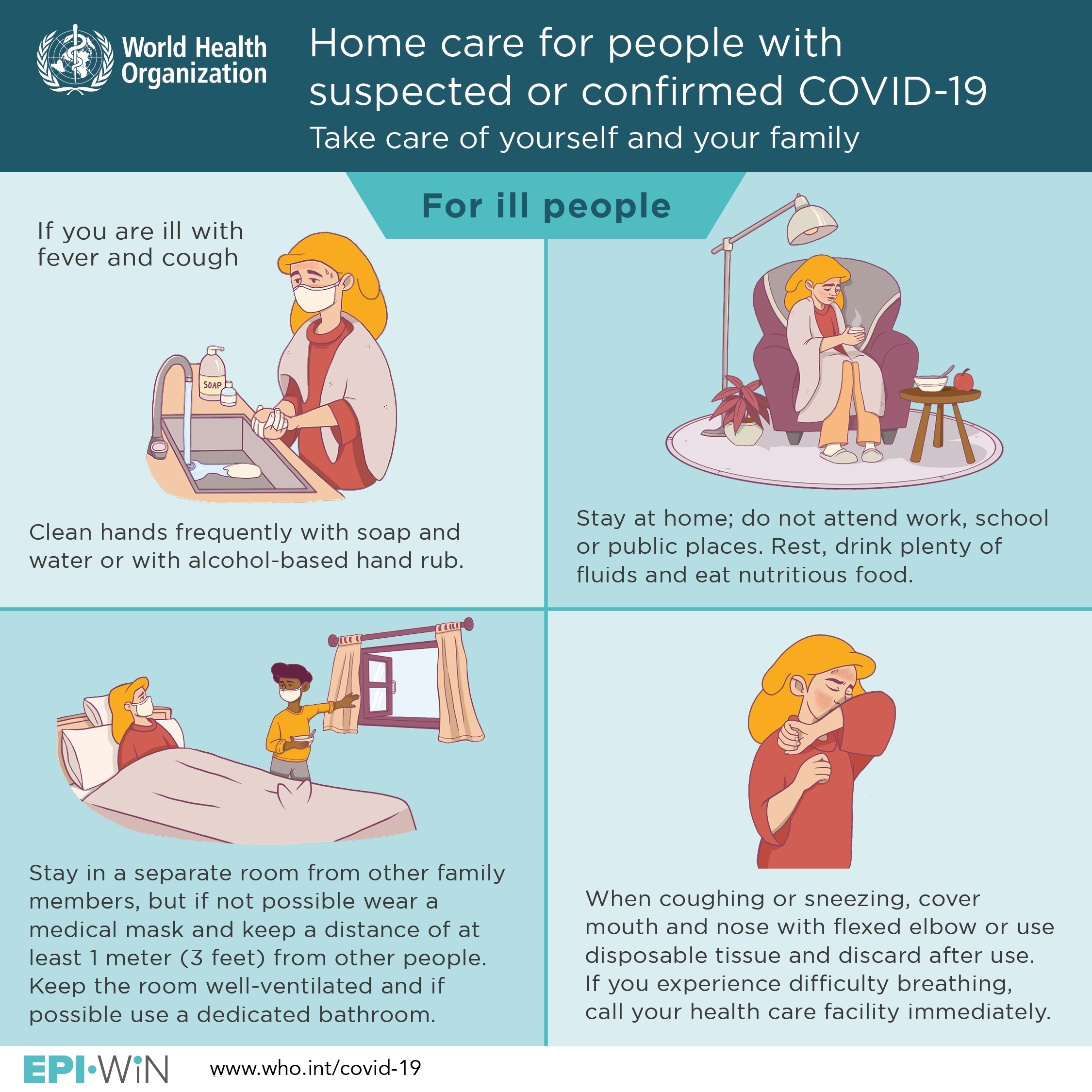 Covid19 Home Care Ill People Clean Frequently Drink Plenty Of Fluids Eat Nutritiously Stay Home In Separate Room If Not Possible Wear Keep Dista