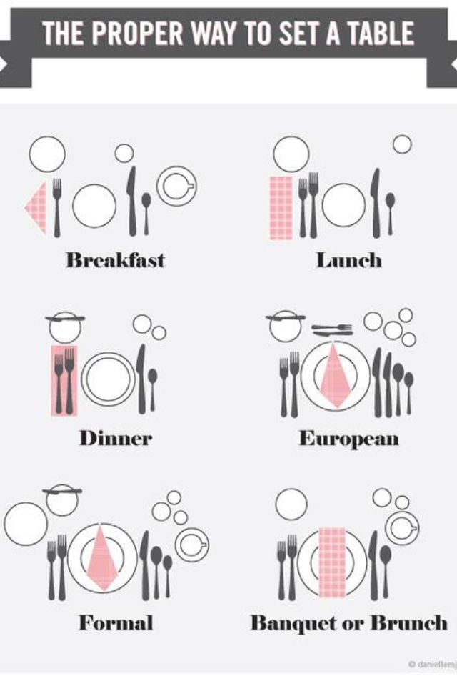 The proper way to set a table for different occasions ...