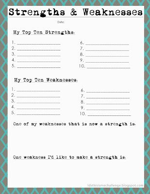 Journaling Idea-Strengths and Weaknesses | Psychoeducation ...
