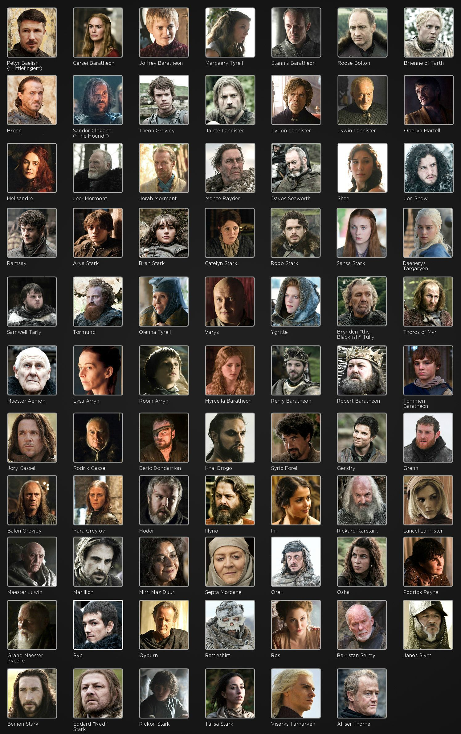 Game of Thrones Character Names | Game of Thrones Main ...