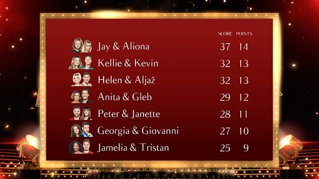 BBC Blogs - Strictly Come Dancing - Strictly Movie Week: Leader Board top