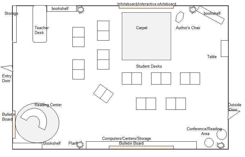 Classroom Diagram Management Portfolio Classroom Floor Plan Third Grade Classroom Classroom