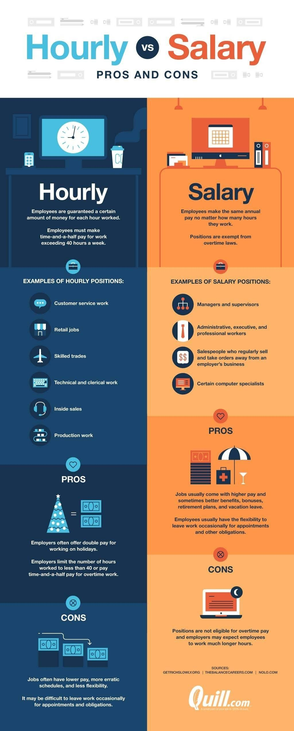 Hourly Vs Salary Pros And Cons Inforgraphic Portfolio Web