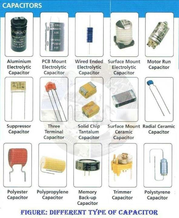 Capacitors Electronic Engineering Capacitors Diy Electronics