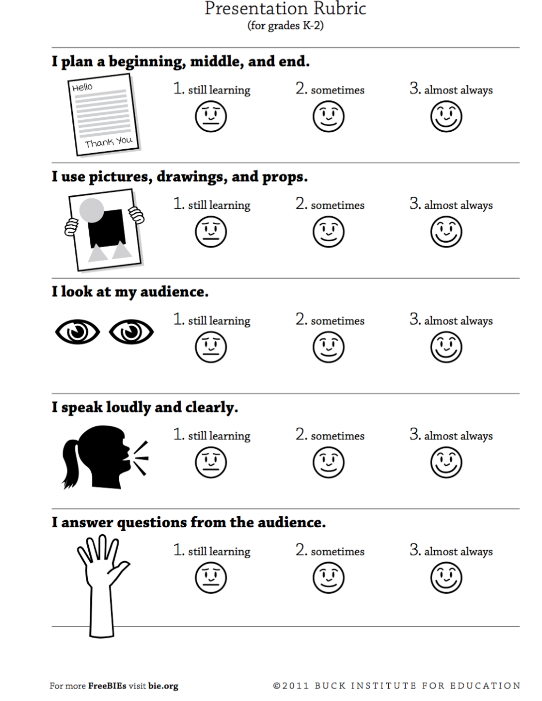 Great Rubrics To Develop Students Presentations And Speaking
