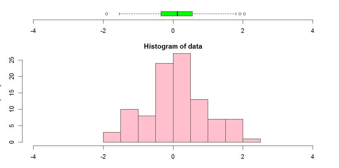 R graph gallery: boxplot | Career-R | Chart, Diagram, Line chart