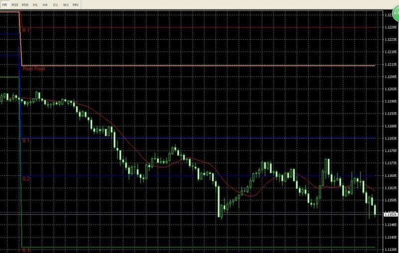 Short Term Binary Options Forex Trading Strategies Forex