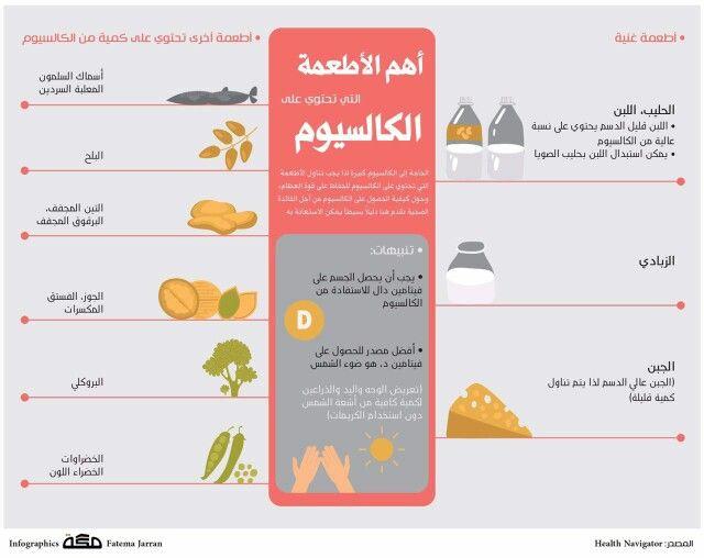 أهم الأطعمة التي تحتوي على الكالسيوم Graphic Design Resume Health Herbalife