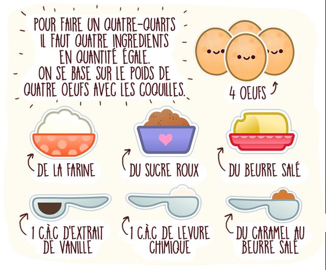 Véritable Quatre-quarts Breton marbré au caramel au beurre salé. #quatrequart Véritable Quatre-quarts Breton marbré au caramel au beurre salé. – Mademoiselle Pah #quatrequart