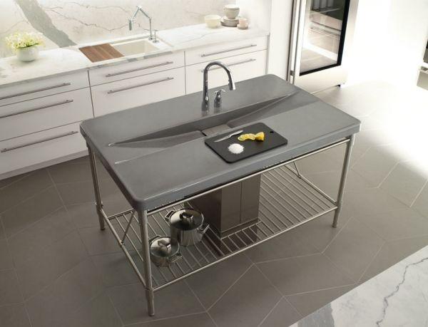 Edelstahl Spüle für Küche \u2013 Symbiose aus Ästhetik und Funktionalität - küchen aus edelstahl