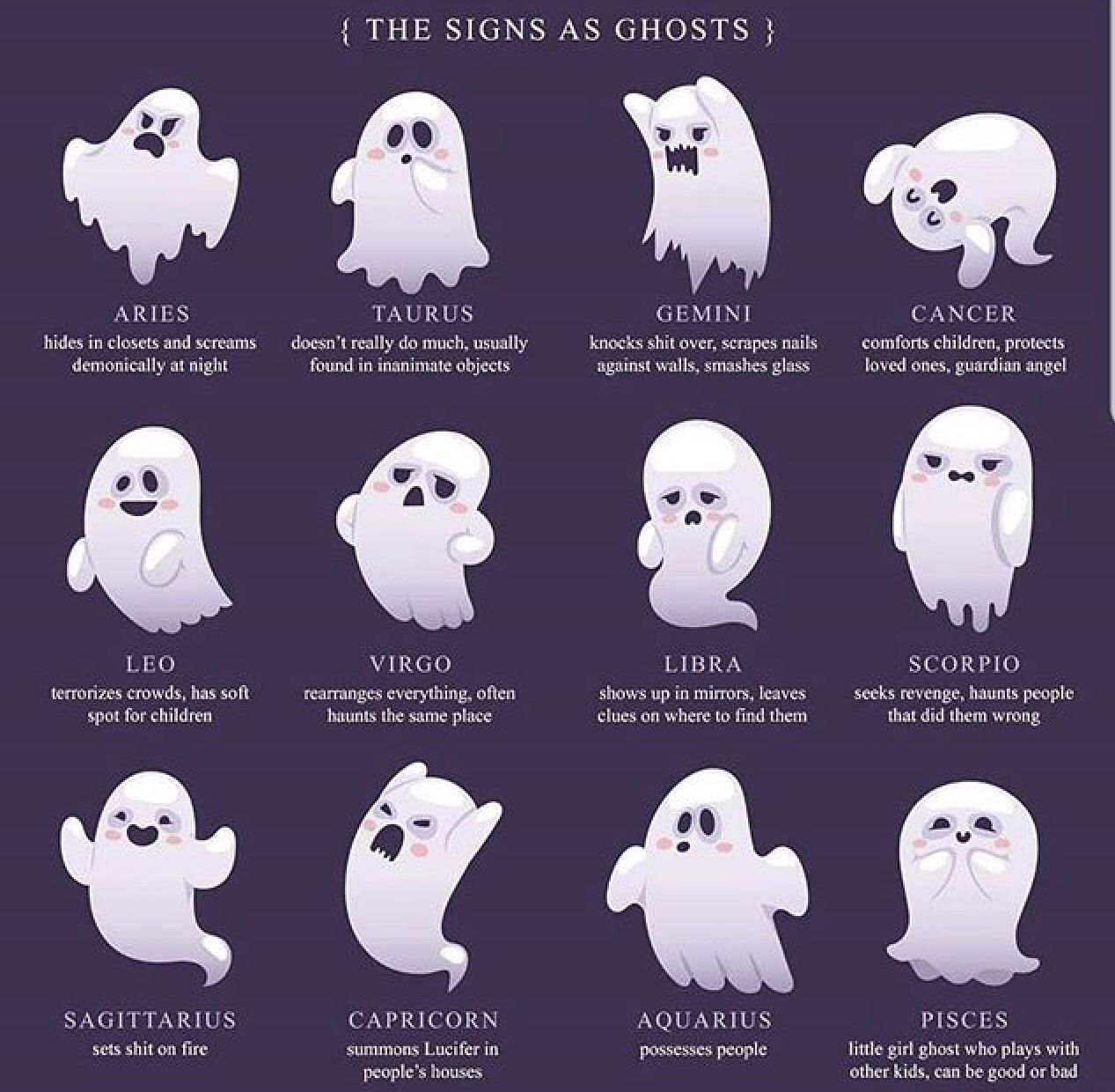 Which Ghost Will You Be Zodiac Signs Funny Zodiac Star Signs Zodiac Signs