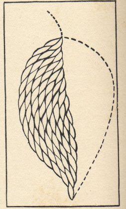 Crewel Stitches : crewel, stitches, Crewel, Embroidery, Stitches, Patterns,, Ribbon, Embroidery,