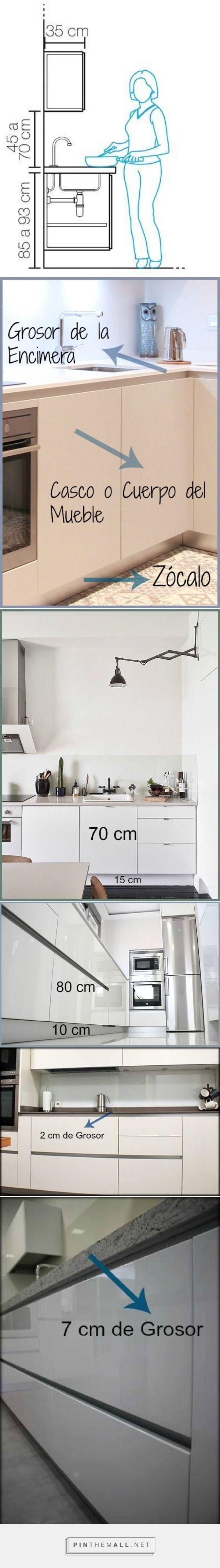 La Medida de los Muebles Bajos de Cocina | Muebles bajos de cocina ...