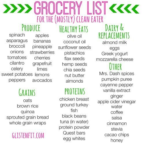 HttpsPaleoDietMenuBlogspotCom Clean Eating Shopping List