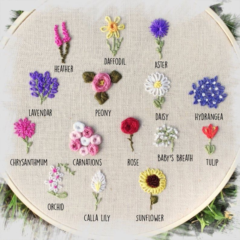 custom floral sampler, bouquet embroidery, or lettering hoop