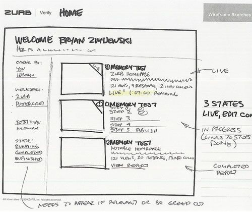 25 Examples Of Wireframes And Mockups Sketches Inspirationfeed Wireframe Mockup Wireframe Sketch