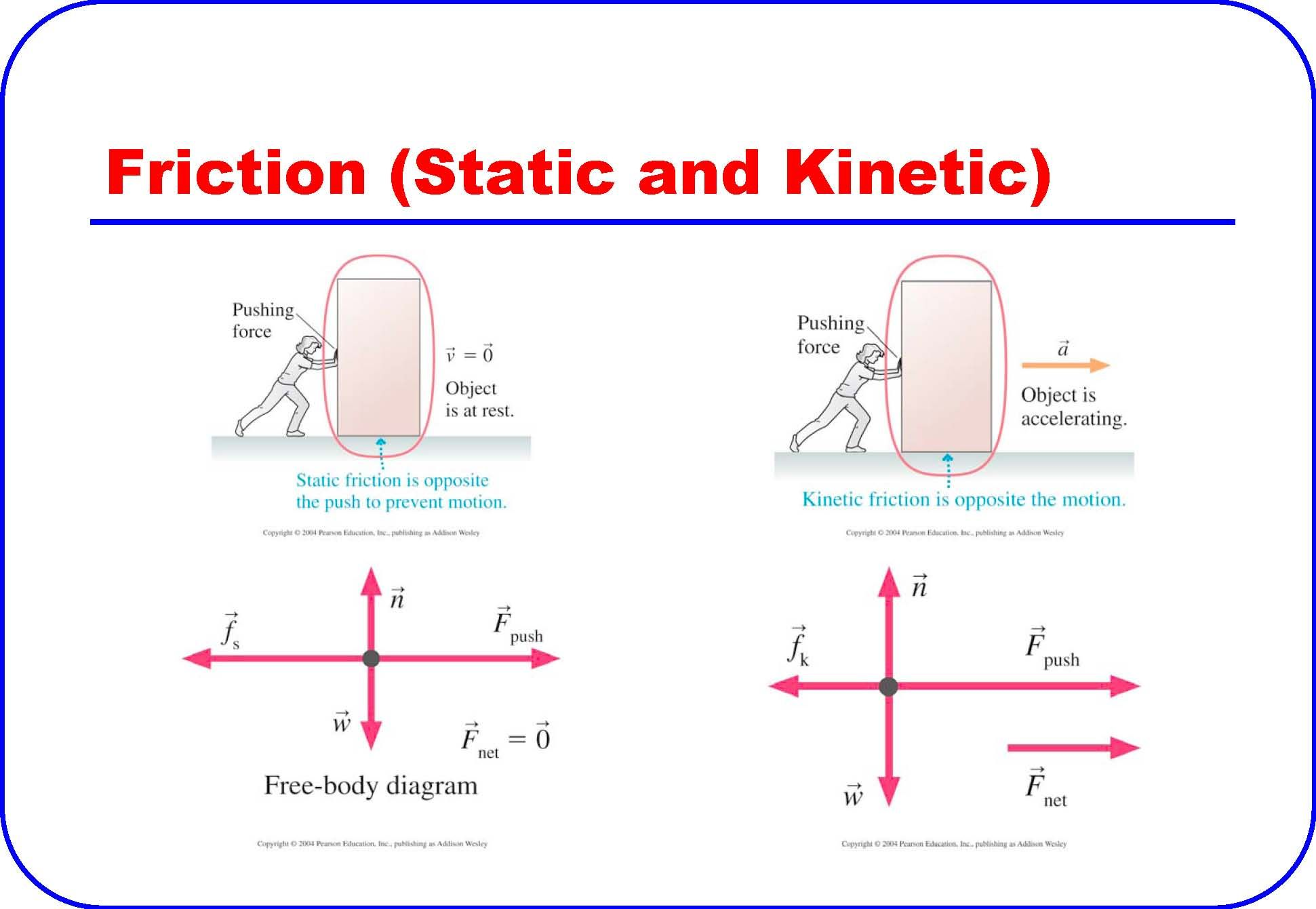static friction: the left part of the picture is where the object