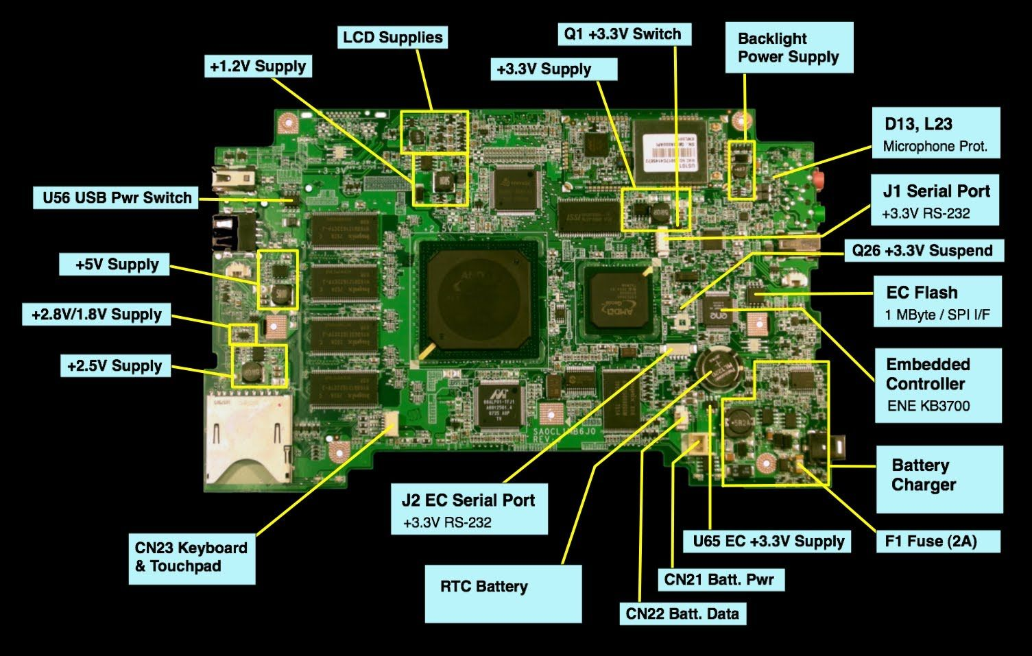 testing the charging circuit on a laptop motherboard part 1 [ 1505 x 957 Pixel ]