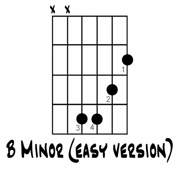 Learn An Easy B Minor Chord On Guitar Now Guitar Music Pinterest