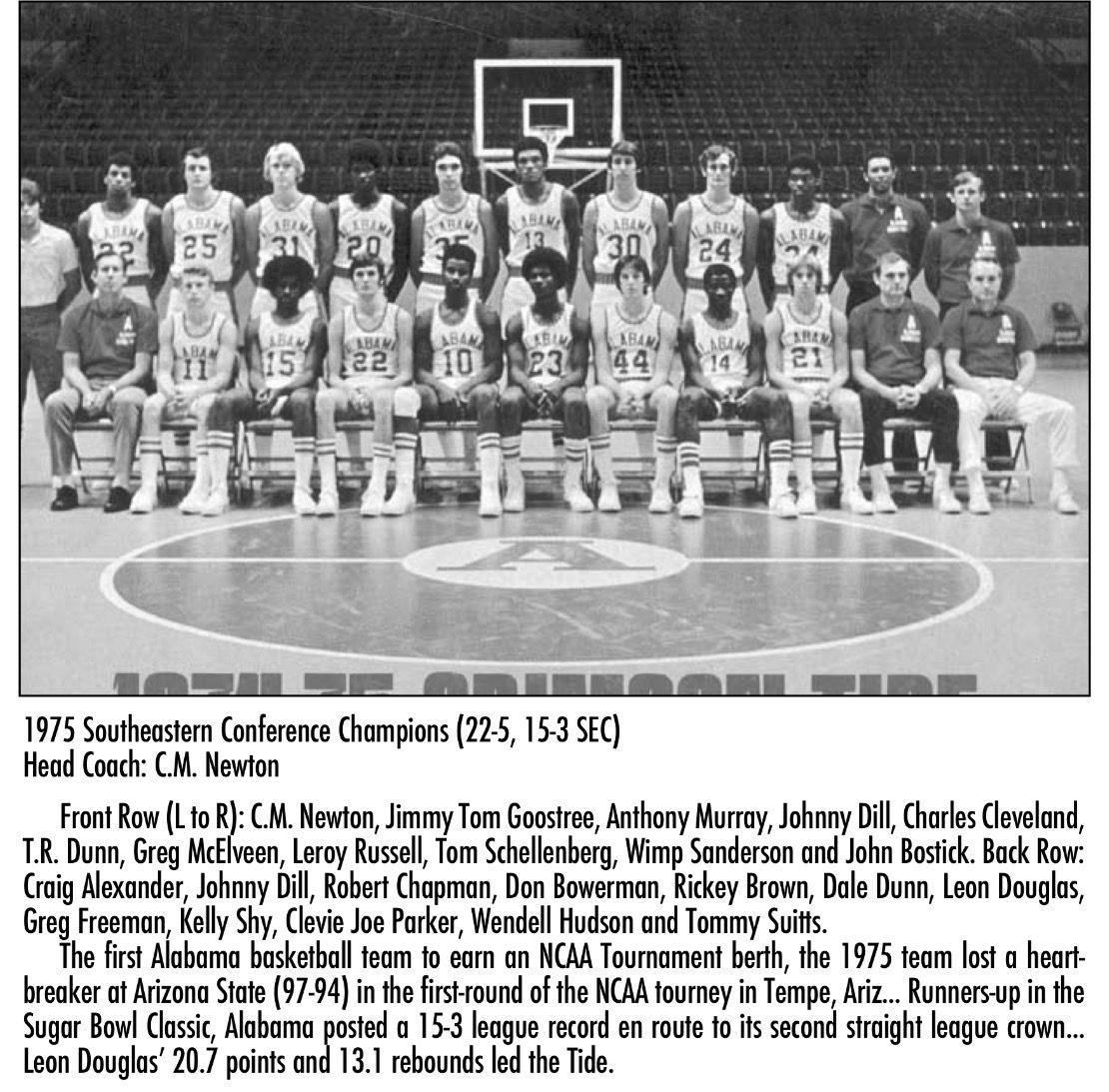 Pin on Alabama Basketball