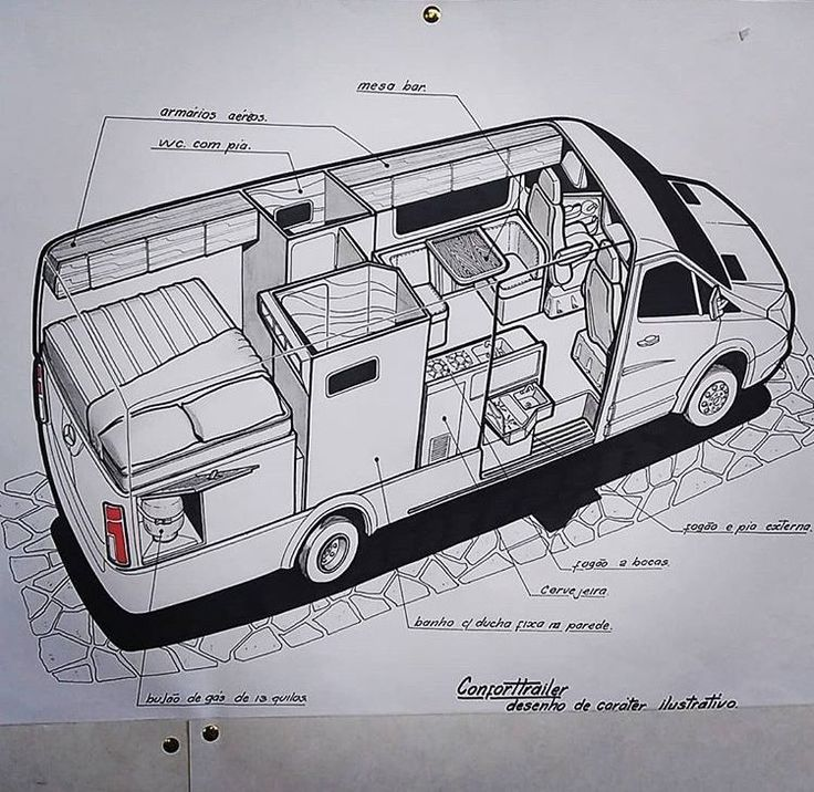 Camper Van Camper Van Conversion Diy Camper Van Van Life
