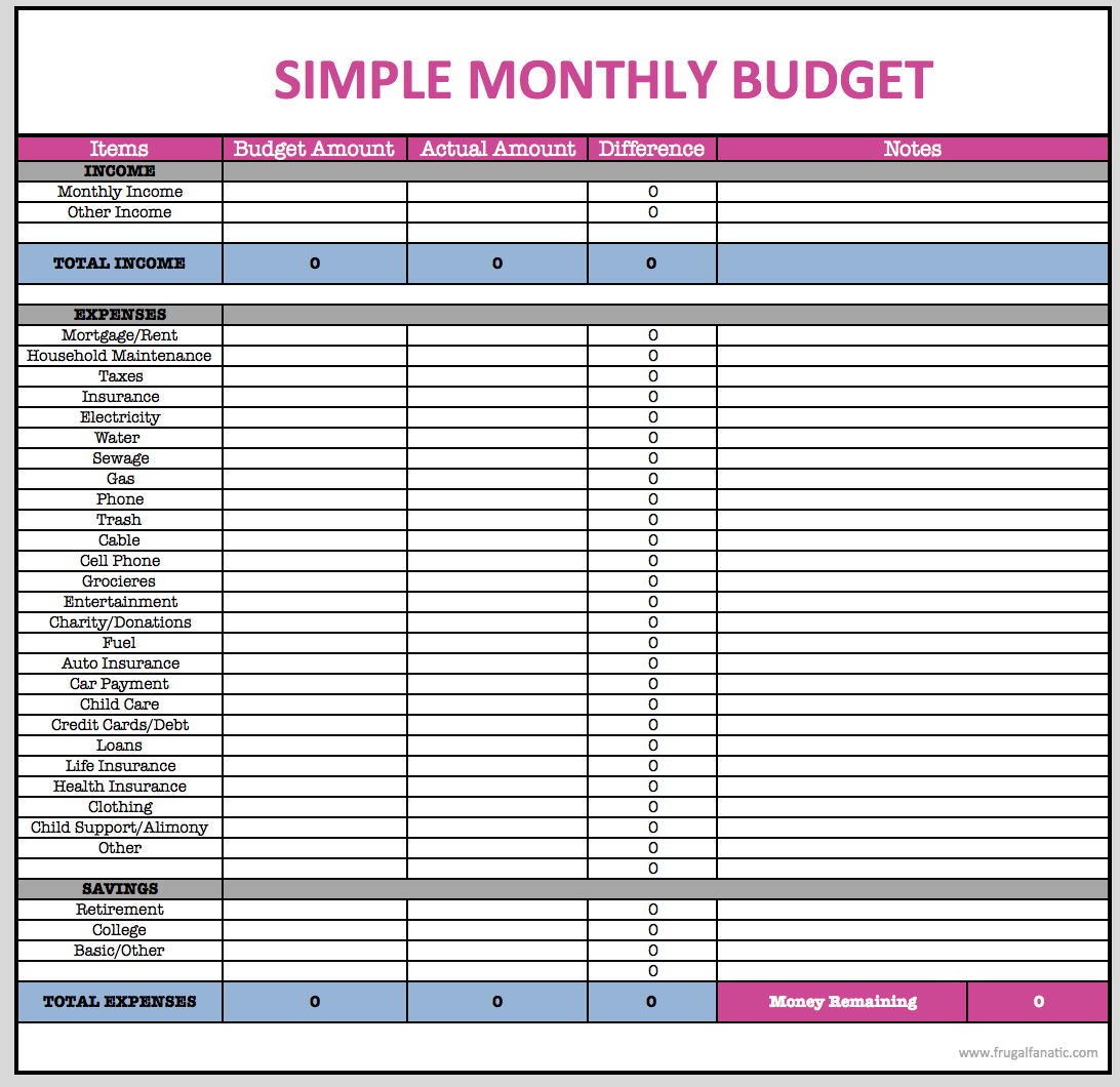 Yearly Household Budget Spreadsheets