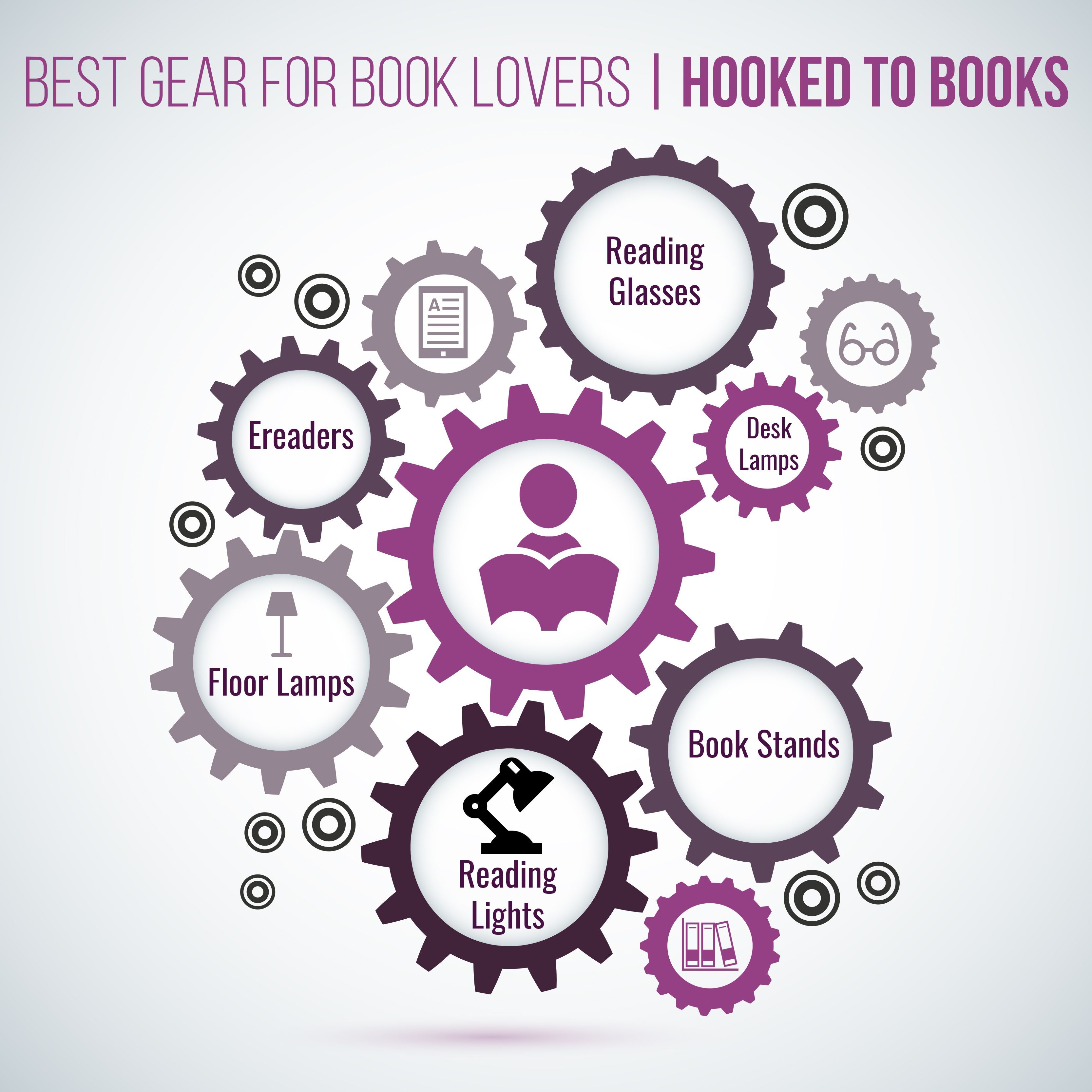 Gear Up Book Lovers Time To Level Up Your Reading Game Come See Our Reviews Of The Best Book Reading Gadgets And Gear That Money Ca Lampe Bois Bois Naturel