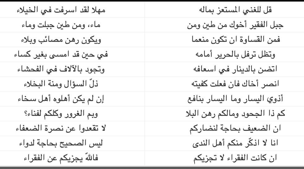 قل للغني المستعز بماله مهلا لقد اسرفت في الخيلاء إيليا أبو ماضي Arabic Quotes Math Quotes