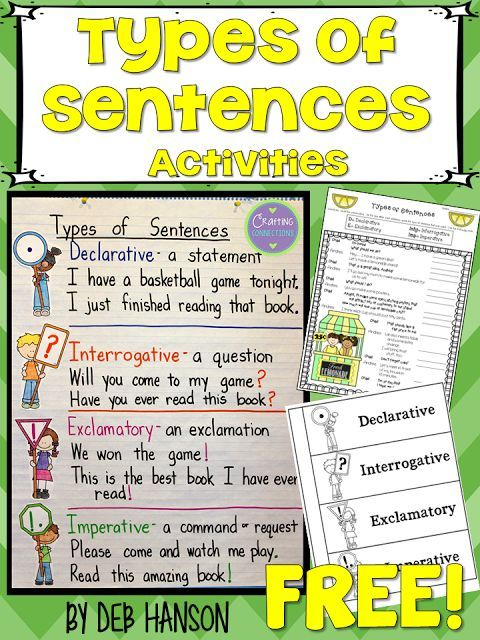 Types Of Sentences An Anchor Chart And Free Resources Types Of Sentences Anchor Charts Sentence Activities Four kinds of sentences worksheets