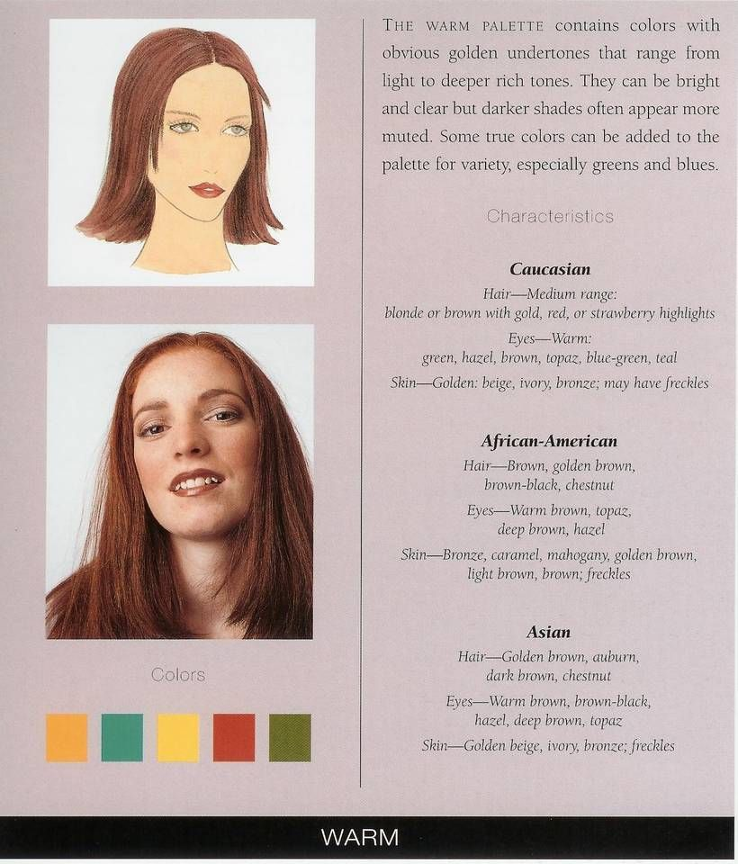 How to find your ultimate colour contrast in easy steps style