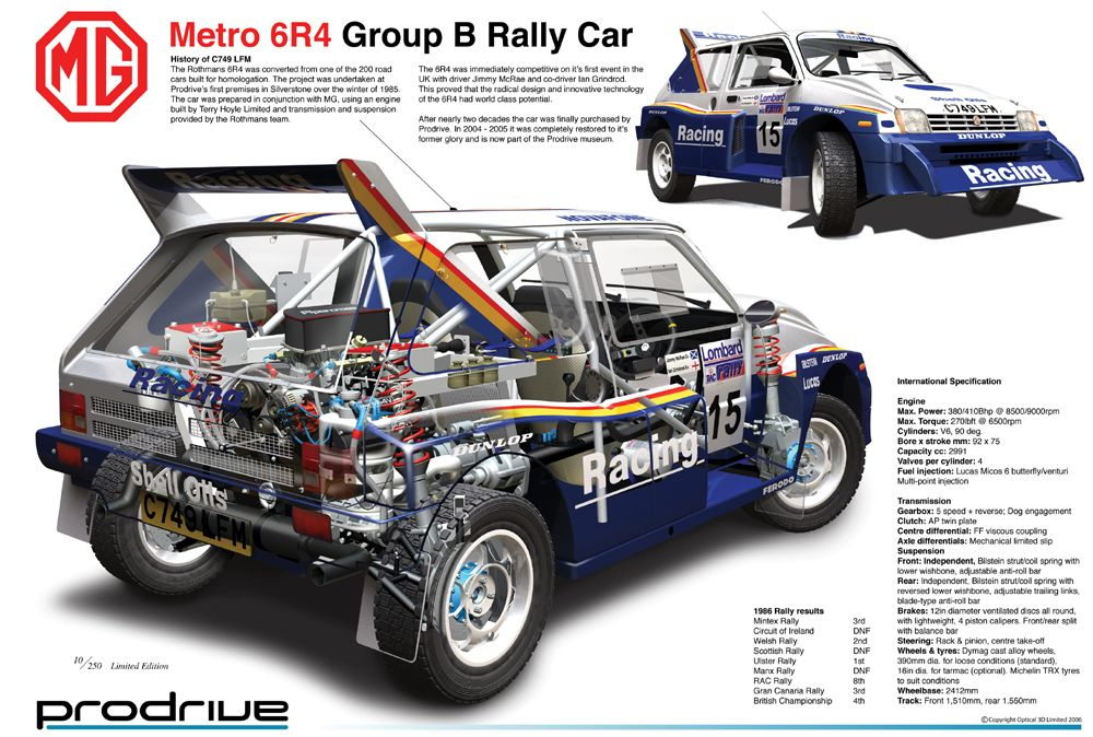 The once dominant MG Metro 6R4 | Classic Rally Cars | Pinterest ...